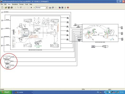 DVL+ - Automotive Engineering Toolbox for MATLAB/Simulink
